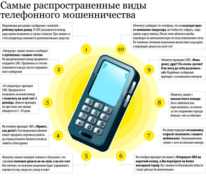 14925930543moshenniki